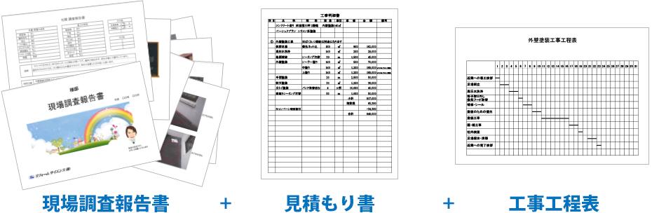 現場調査報告書 現場調査報告書 工事工程表